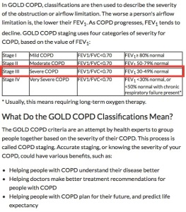 COPD Gold Standard