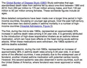 Asthma Deaths 2010