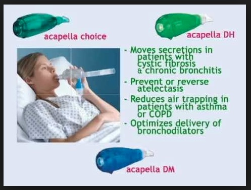 Acapella Breathing Device