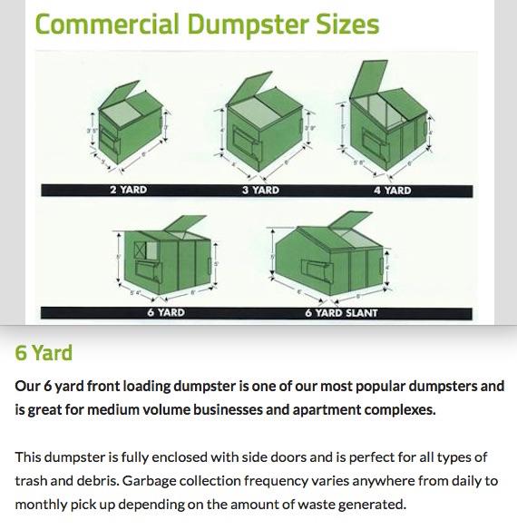 Dumpster Sizing