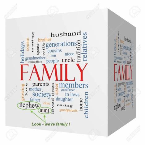 Family 3D cube Word Cloud Concept