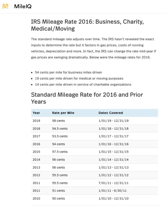 business mileage tax write off 02 2016